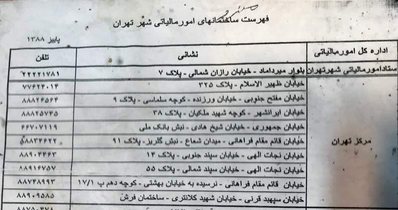آدرس اداره مالیات مرکز تهران