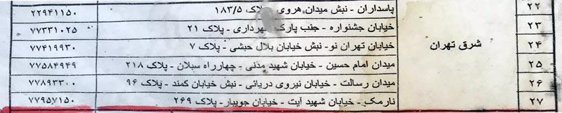 آدرس اداره مالیات شرق تهران