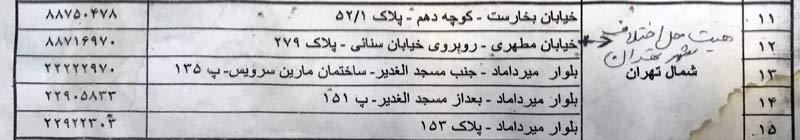 آدرس اداره مالیات شمال تهران
