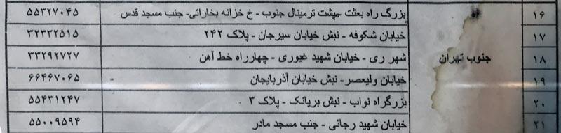 آدرس اداره مالیات جنوب تهران