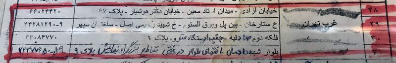 آدرس اداره مالیات غرب تهران